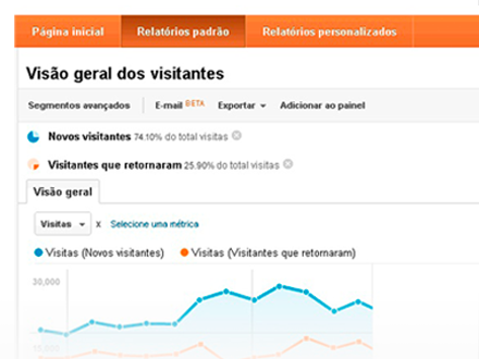 google-analytics-Ferramentas-de-analise